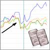 Торговля спредами сентябрь 2014