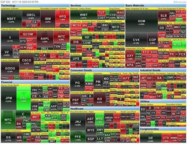 Акции в торговой платформе