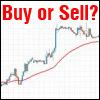 Логотип системы Buy Sell Line Trading