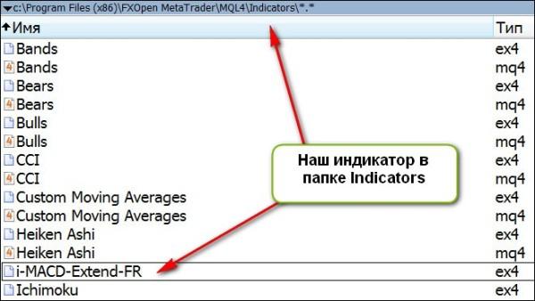 Наш индикатор в папке Indicators