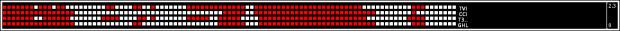 Индикатор Genesis Matrix