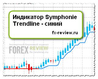 Индикатор Symphonie Trendline sinij
