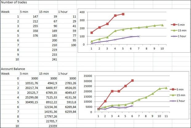 Symphonie статистика