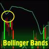 Форекс индикатор Bollinger Bands