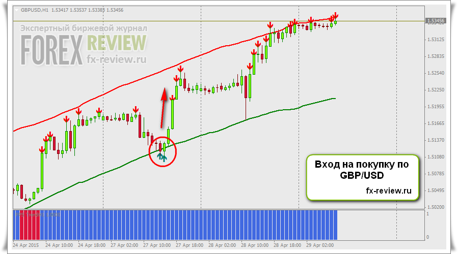 Fx trading pro system review