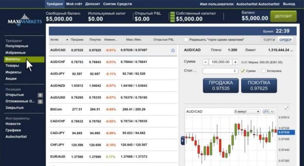 MaxiMarkets онлайн-платформа