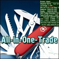 Тест индикатора All-in-One-Trade