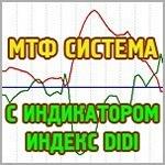 Индекс DIDI