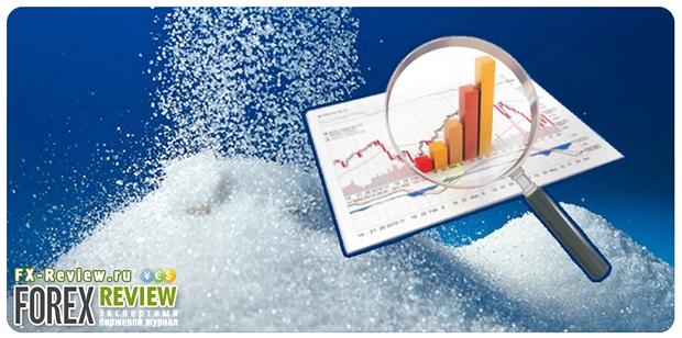 Товарные рынки 15 декабря