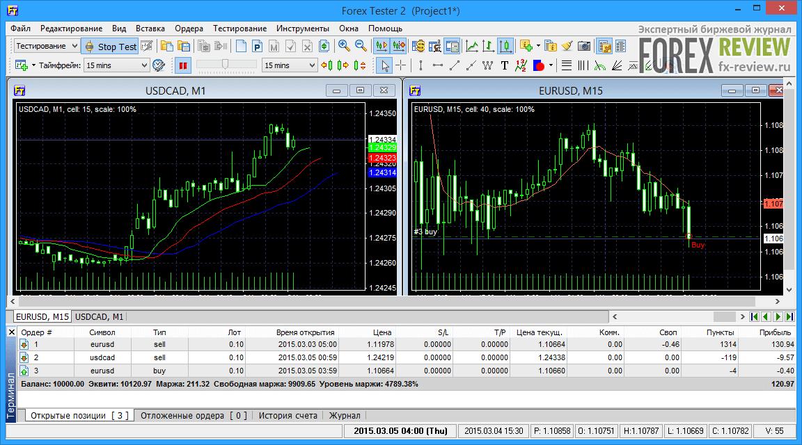 Forex тестирование ручных стратегий лучшие майнеры биткоин