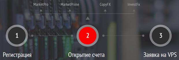 Как получить VPS сервер