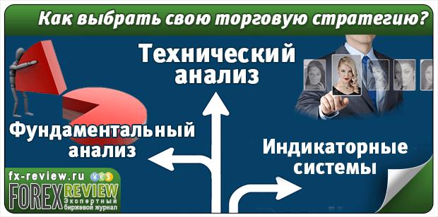 Выбор торговой системы
