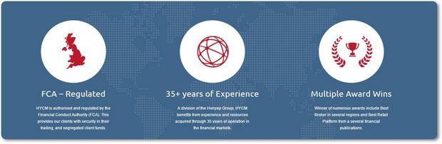 HYCM - надежный брокер