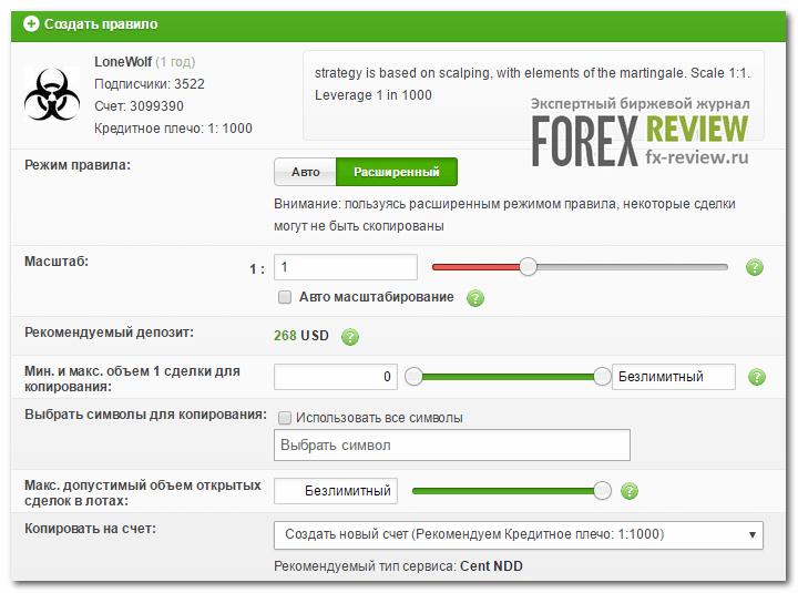 Forex4you неверный счет перевести вебмани на форекс какое