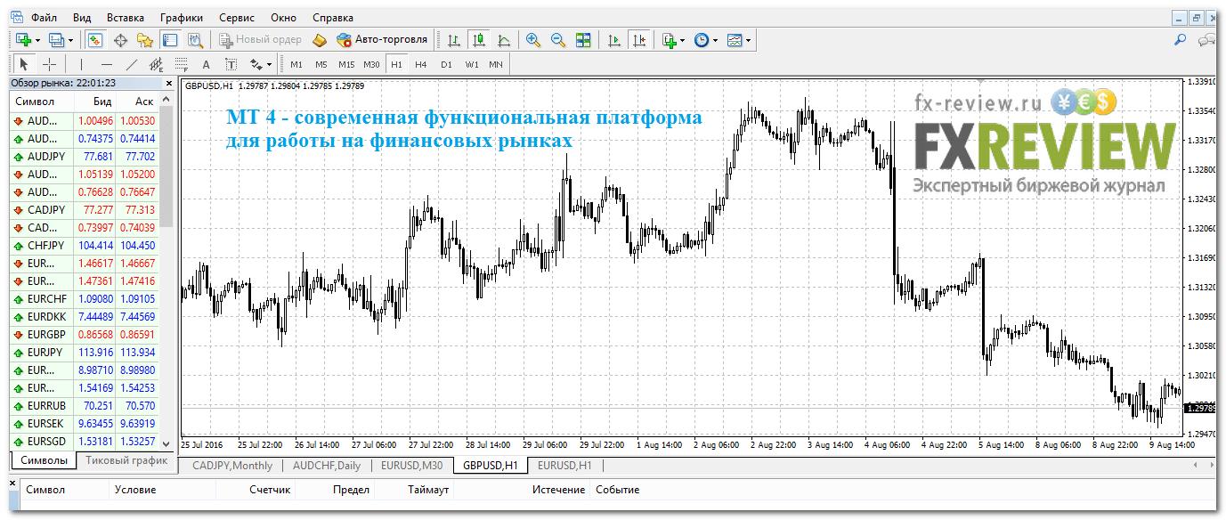 Купить forex gold trader 4 форекс скрипт передвижение стоп лосс
