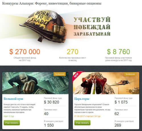 Альпари - страница конкурсов