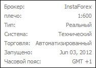 Дата открытия счета