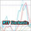 Индикатор MTF Stochastic