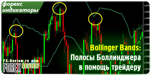 Индикатор Полосы Боллинджера